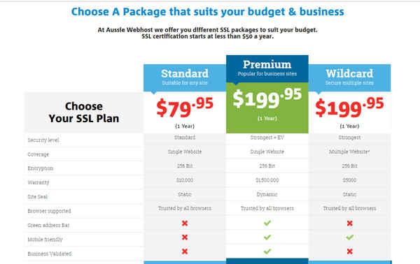 Aussie Webhost Pty Ltd - Web Hosts In Prospect 2148