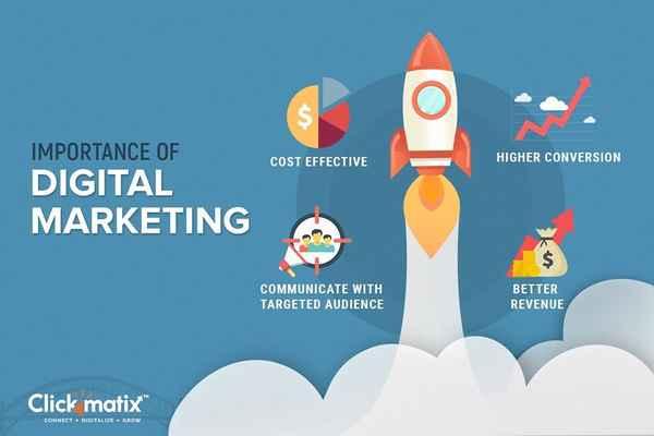 Clickmatix Pty Ltd - SEO & Marketing In Melbourne 3000