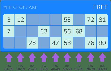 Piece of Cake ticket