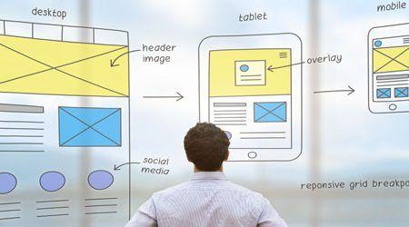 找網頁設計公司前,請先釐清這 8 個要點