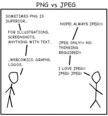 jpg vs png for image seo
