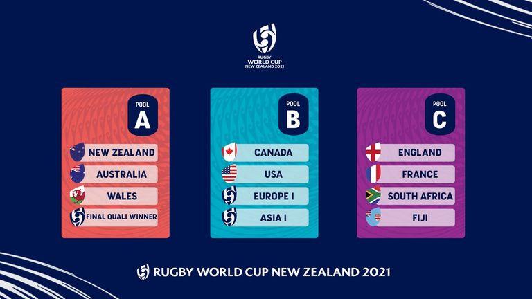 Izvučene skupine za Svjetski kup u ragbiju 2021
