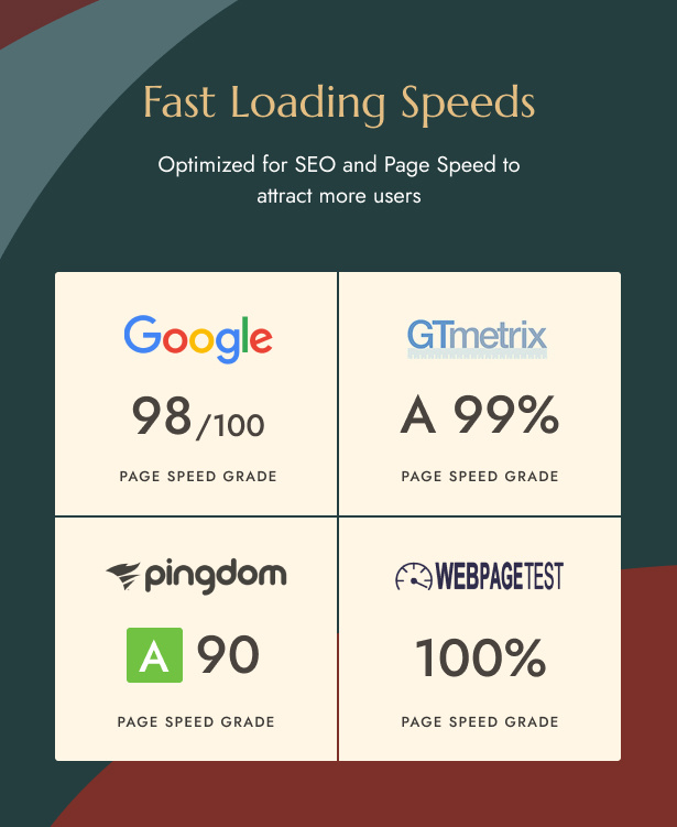 Yaffo - Speed