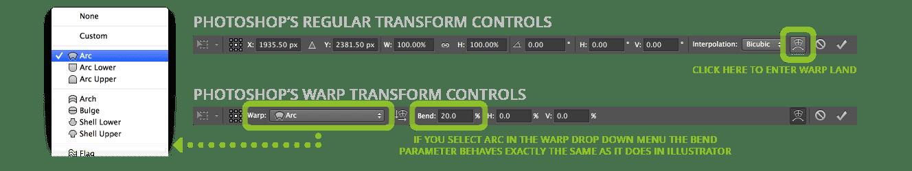 Photoshop's Transform Commands