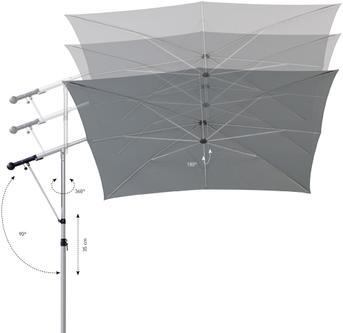 Schirm in horizontaler Bewegung