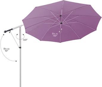 Schirm mit Beschriftungen der Beweglichkeit