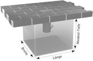 Grafische Darstellung eines durchsichtigen Fundamentes