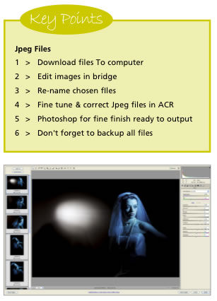 raw 3 - Jpeg Key Points