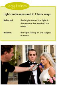 Metering for Correct Exposure 5 - Handheld Light Meter