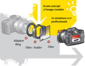 Filter Buying Guide Page 3 - 1 Cokin