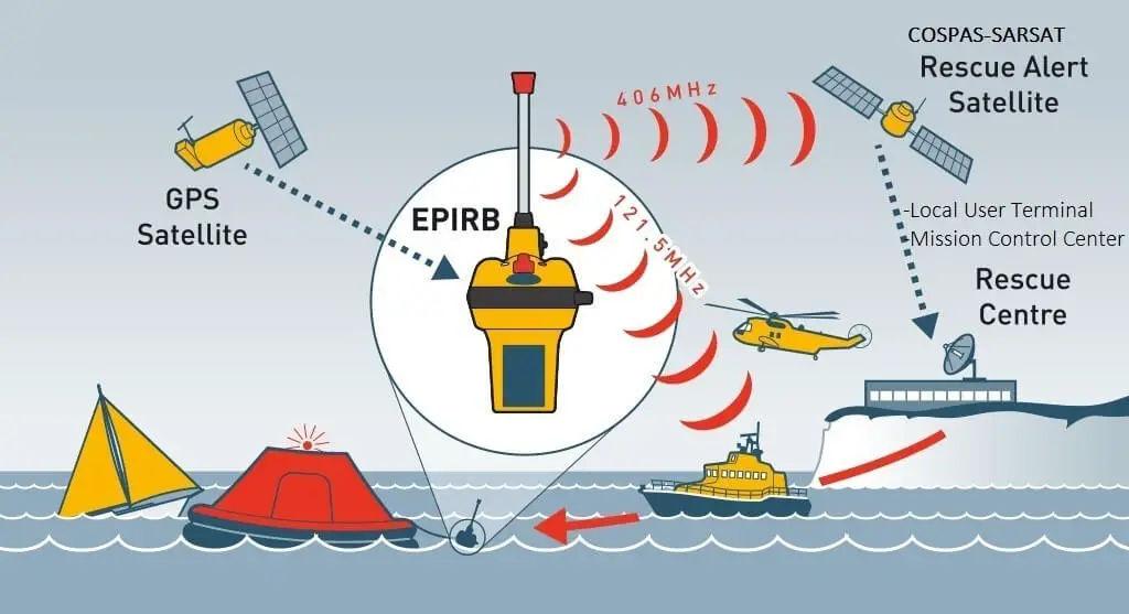 epirb-rescue