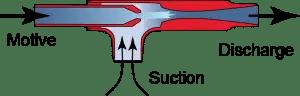 Eductor-1