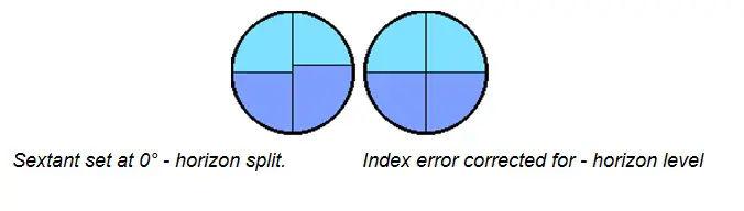 Index Error