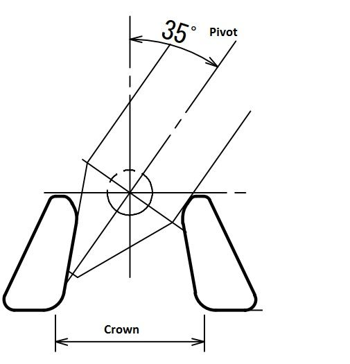 Stockless Anchor Pivot