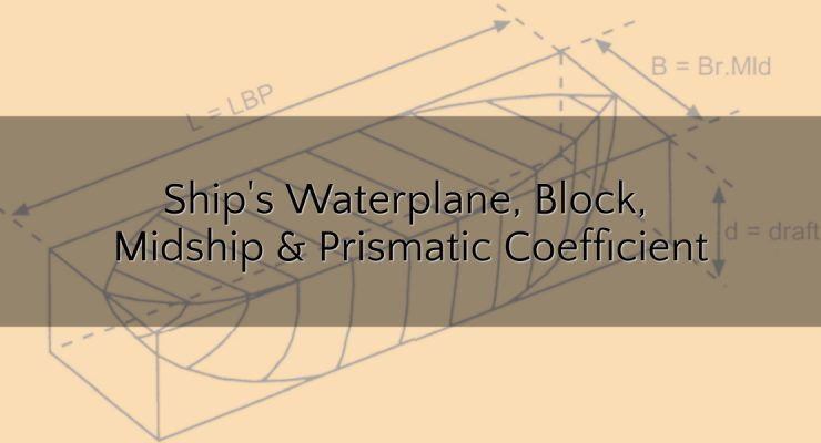 Ship's Waterplane, Block, Midship and Prismatic Coefficient