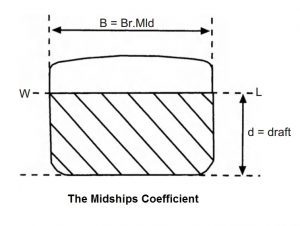 The Midships Coefficient