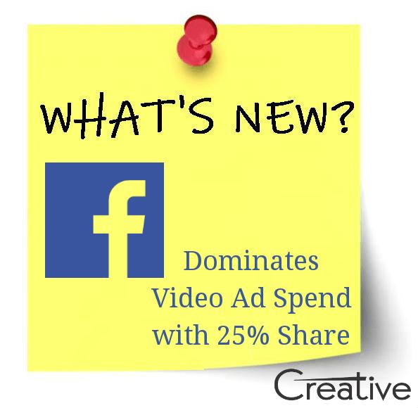 Facebook Dominance