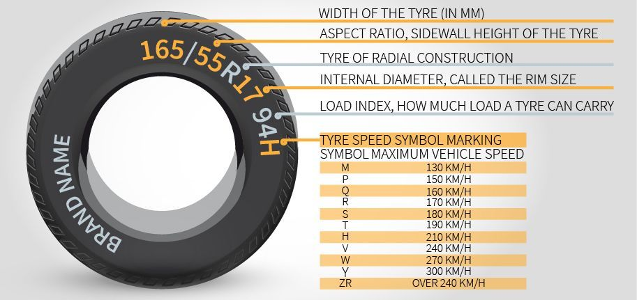 163 0710 23z hankook RF10 size and specification chart