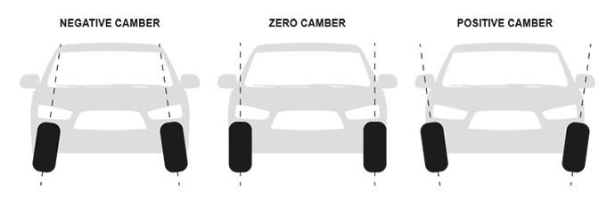 Do You Really Need A Wheel Alignment? | Tyroola Australia