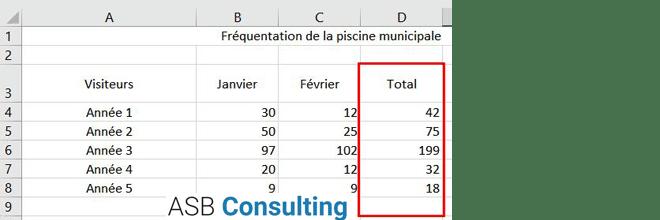 Fiche-pratique-Excel-Somme5