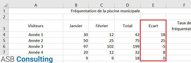 Fiche-pratique-Excel-Soustraction3