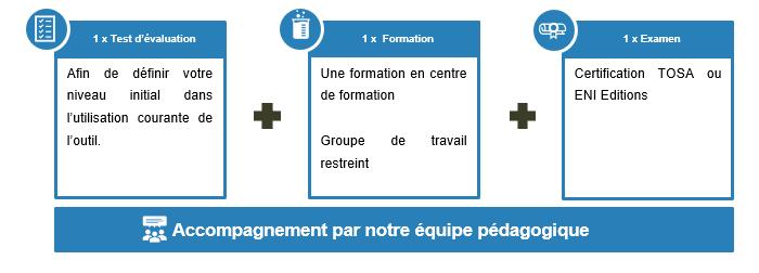 Formation Excel initiation en presentiel