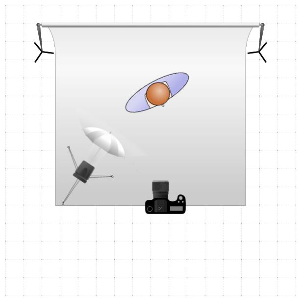 Example of broad lighting setup
