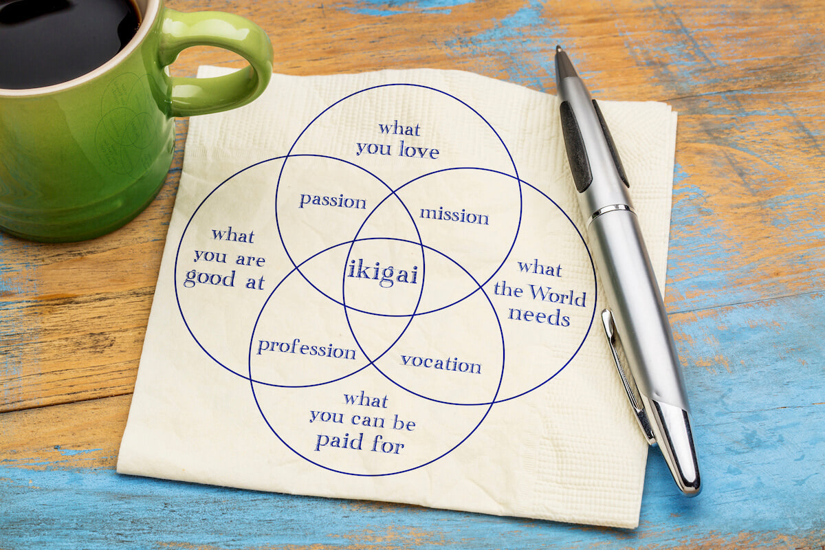 What is Ikigai and how to find it?