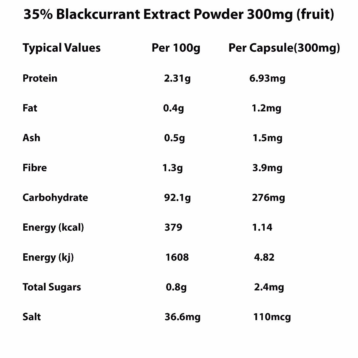 CurraNZ nutritional info
