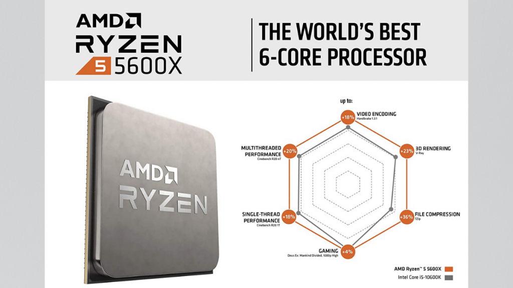 AMD 5000 Series Ryzen 5 5600X Desktop Processor Price Dropped