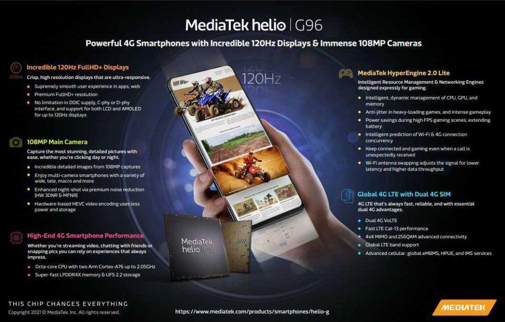 MediaTek Helio G96 chipset full specifications