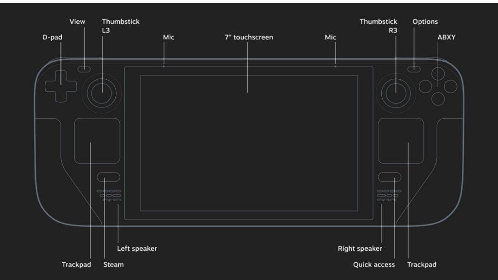 Steam Deck Gaming Controls