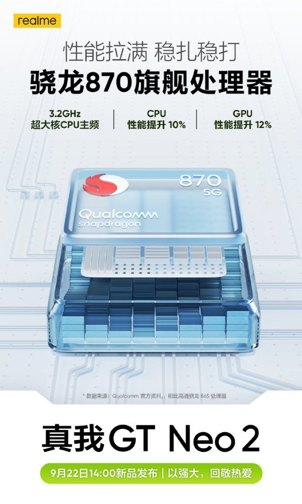 Realme GT Neo 2 processor teaser