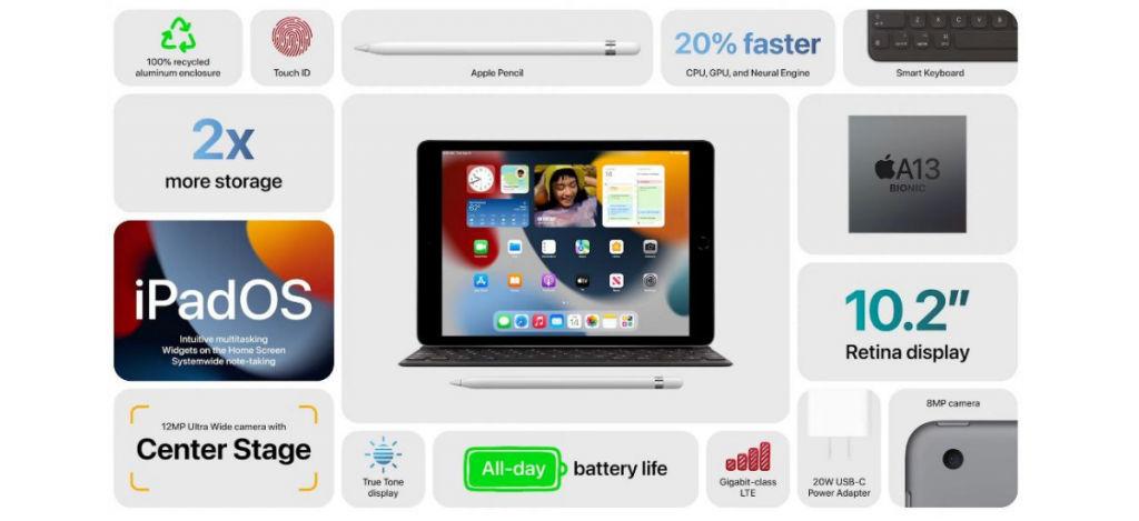 iPad 9th Gen Specs