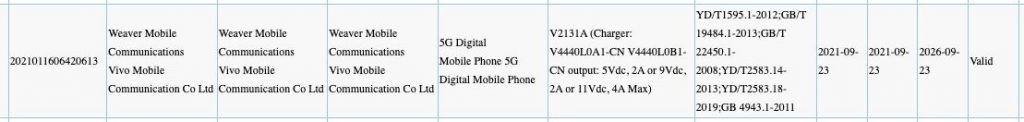 iQOO Z5x (V2131A) 3C