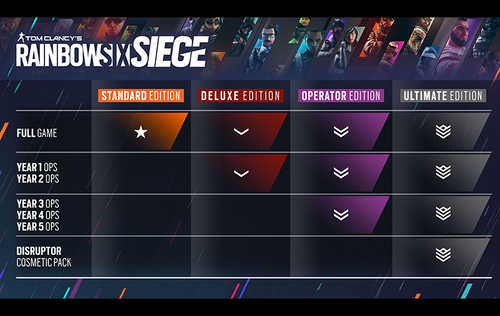 Tom Clancy's: Rainbow Six Siege - Standard Edition (PC)