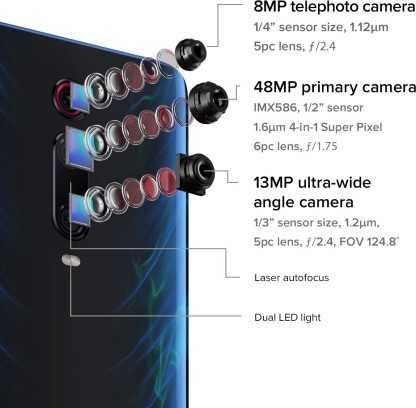 Redmi K20 Pro (8GB, 256GB)