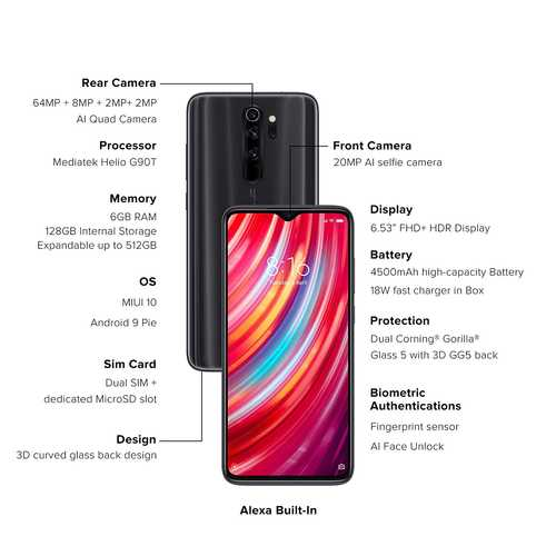 Redmi Note 8 Pro (6GB, 64GB) Alexa Built-In