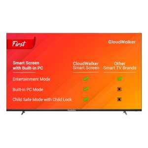 CloudWalker Cloud TV 65SUA9 65 inch (165 cm) Ultra HD 4K IPS Panel LED HDR 10 Built-in PC Mode Smart TV