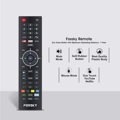 Foxsky 32FSELS-PRO 32 inch (81 cm) Full HD LED Smart TV