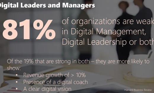The Engaged Digital Leader: 5 Ways Executives and Managers Can Improve Digital Engagement
