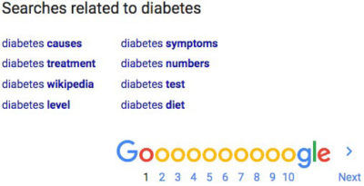 Searches related to diabetes