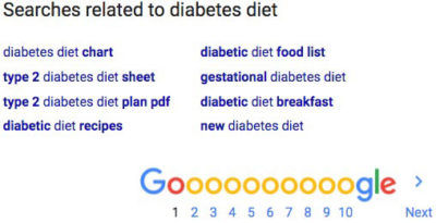 Searches related to diabetes diet