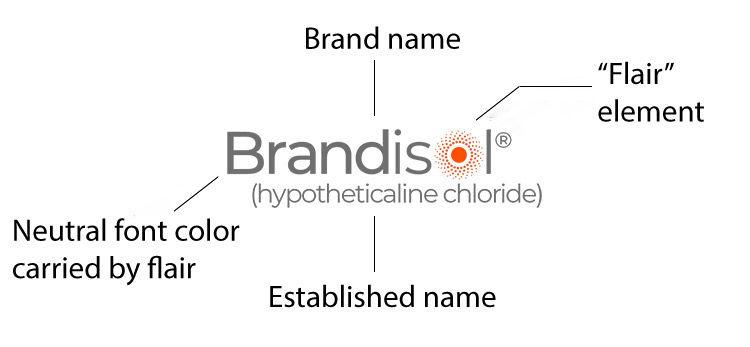 Pharma logo design components