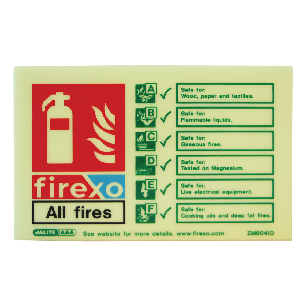 Firexo Fire Extinguisher Sign FX-EXTSIGN