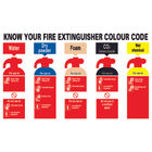 Safety Sign Know Your Fire Extinguisher (300 x 500mm) - FR08729R