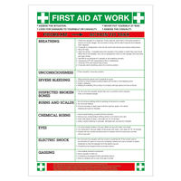 View more details about First Aid At Work 420 x 590mm Safety Sign - WC61