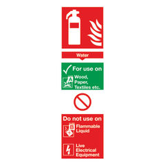 View more details about Fire Extinguisher Water 300 x 100mm PVC Safety Sign - F100/R