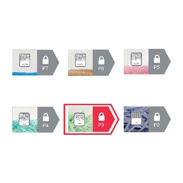 Rexel Momentum X312-SL Slimline Cross-Cut Paper Shredder 2104574
