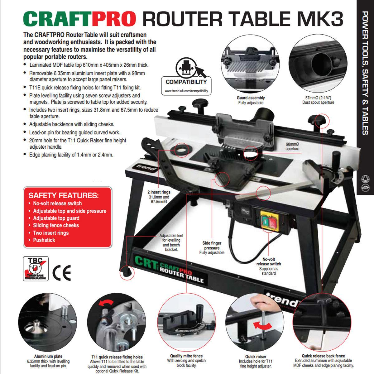 Toolstop trend crtmk3 craftpro router table mk3 240v trend crtmk3 craftpro router table mk3 240v keyboard keysfo Choice Image